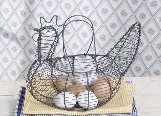 koszyk kuchenny - praktyczny gadżet w domu
